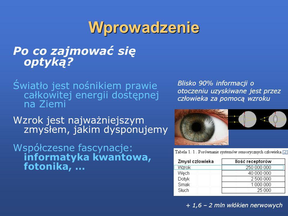 Wprowadzenie Po co zajmować się optyką