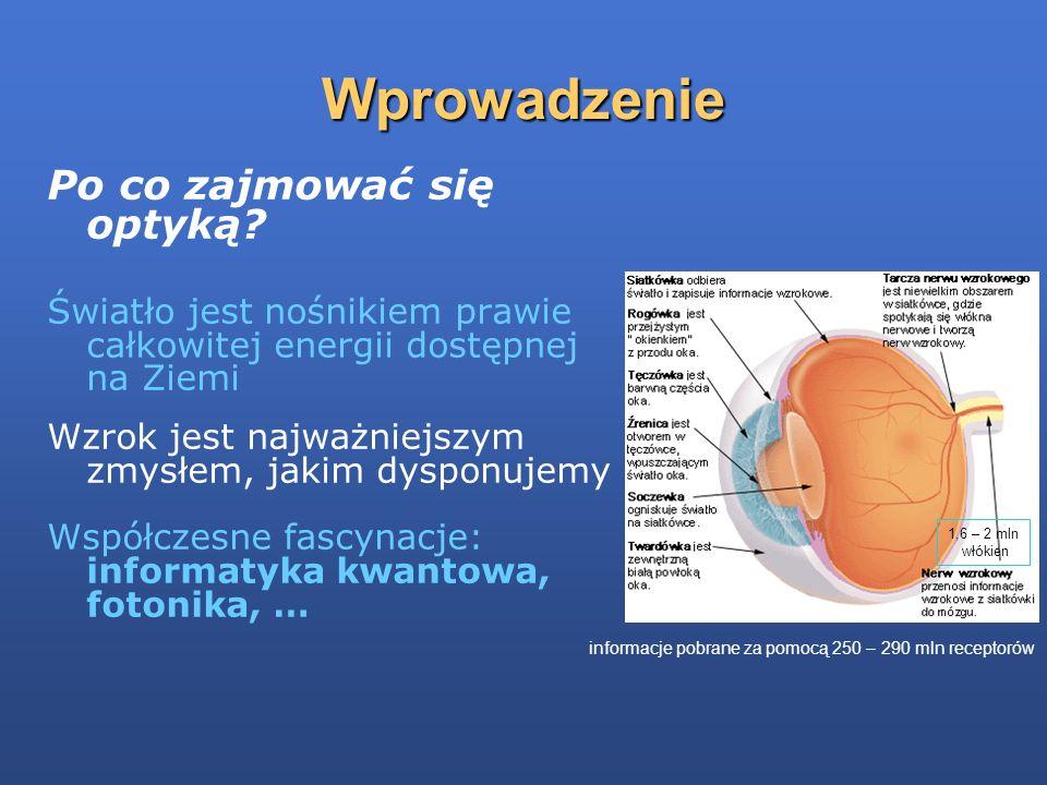 informacje pobrane za pomocą 250 – 290 mln receptorów