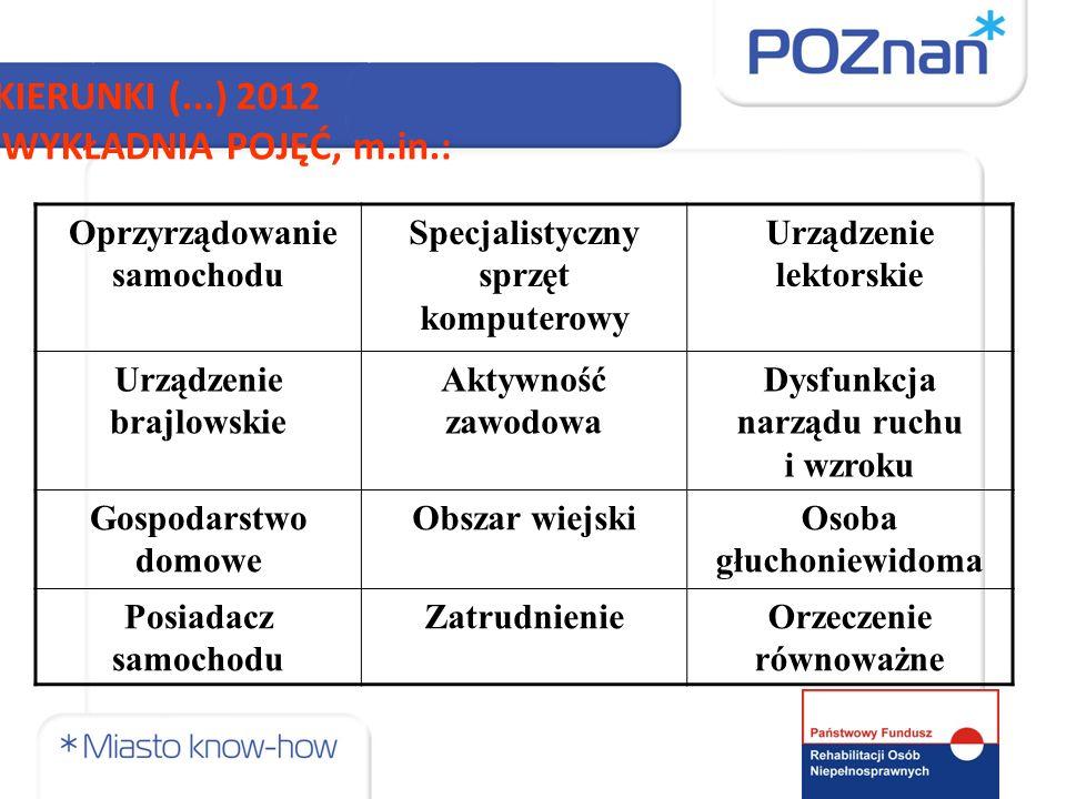 KIERUNKI (...) 2012 WYKŁADNIA POJĘĆ, m.in.: