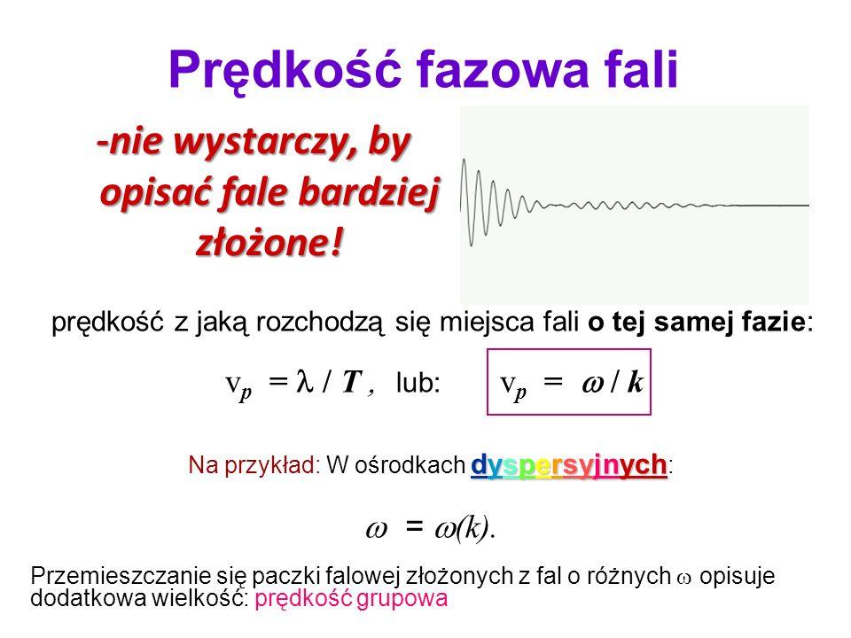 -nie wystarczy, by opisać fale bardziej złożone!