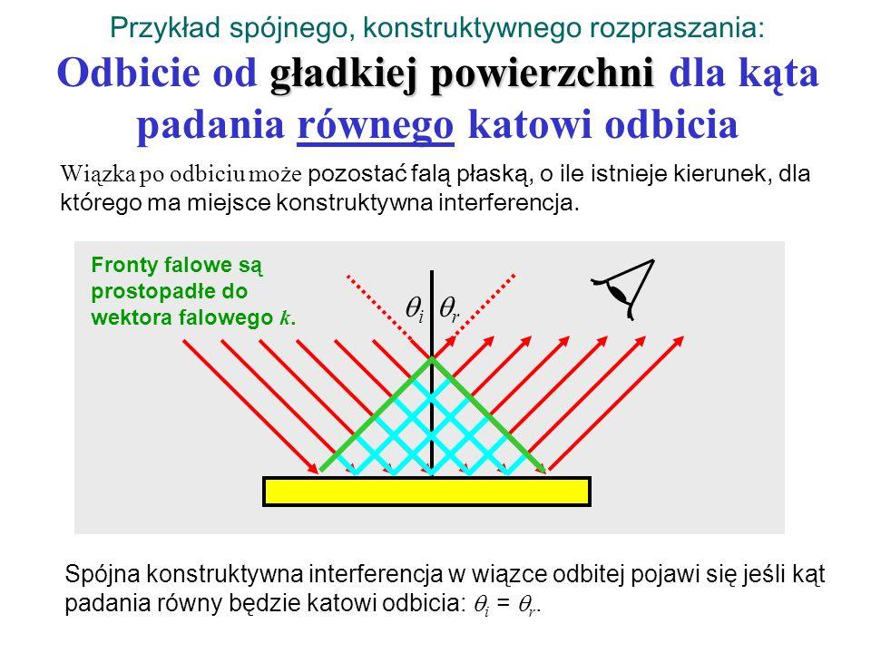 Przykład spójnego, konstruktywnego rozpraszania: Odbicie od gładkiej powierzchni dla kąta padania równego katowi odbicia