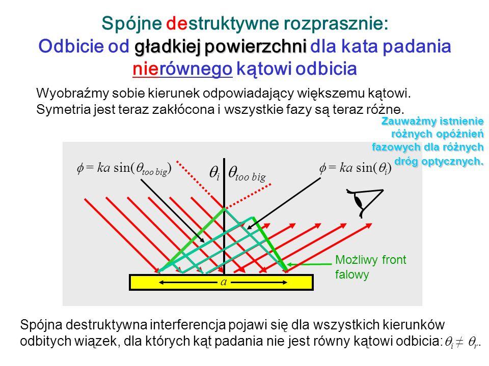Spójne destruktywne rozprasznie: Odbicie od gładkiej powierzchni dla kata padania nierównego kątowi odbicia