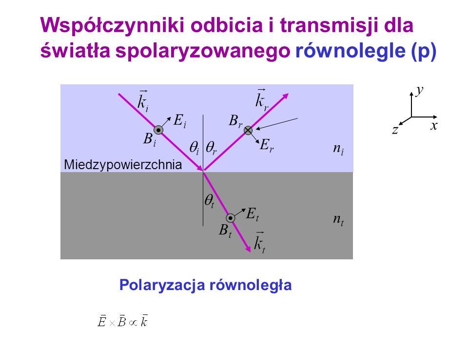 Współczynniki odbicia i transmisji dla światła spolaryzowanego równolegle (p)