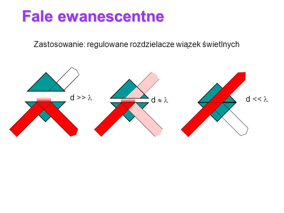 Fale ewanescentne Zastosowanie: regulowane rozdzielacze wiązek świetlnych d >>  d   d << 