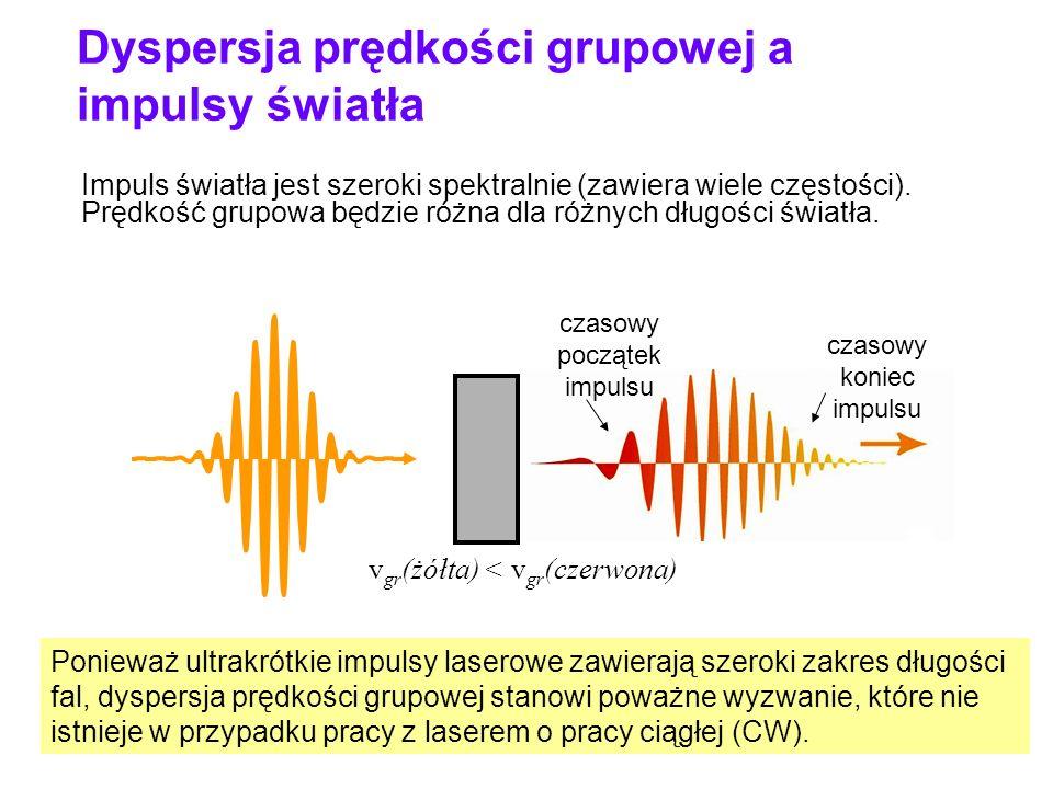 Dyspersja prędkości grupowej a impulsy światła