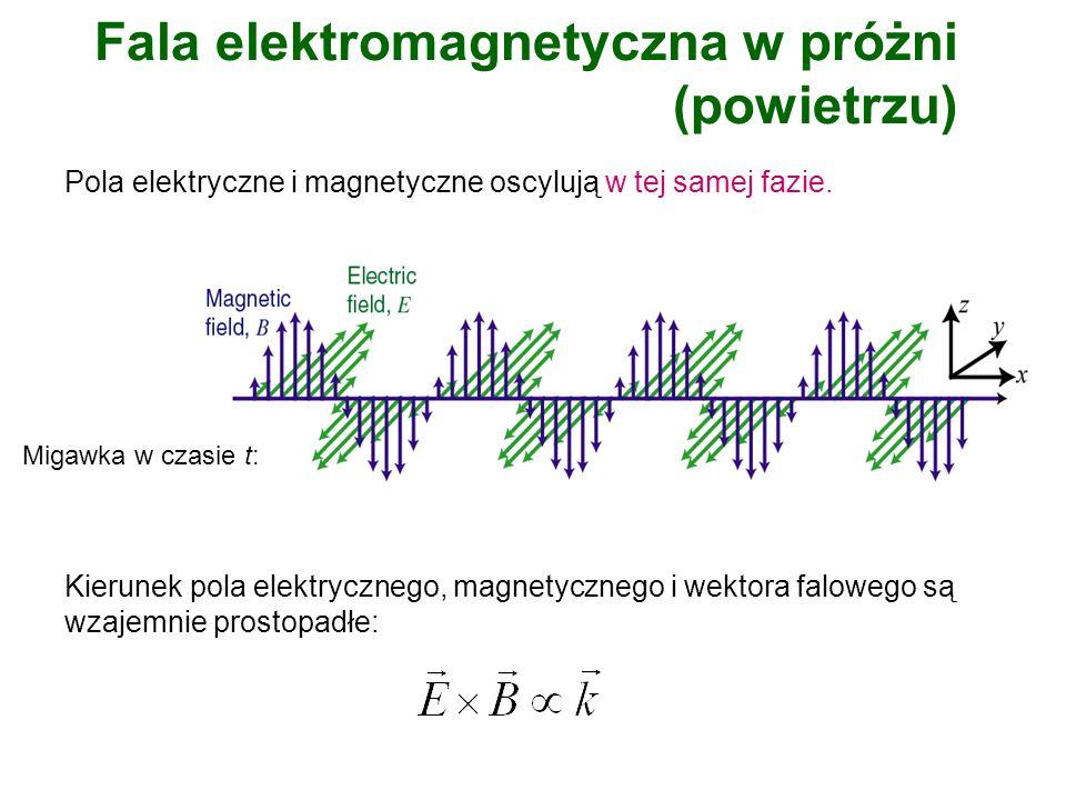 Fala elektromagnetyczna w próżni (powietrzu)
