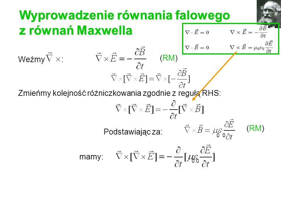 Wyprowadzenie równania falowego z równań Maxwella