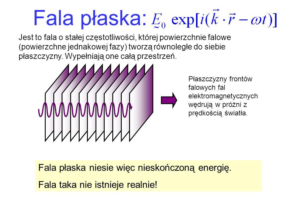 Fala płaska: Fala płaska niesie więc nieskończoną energię.