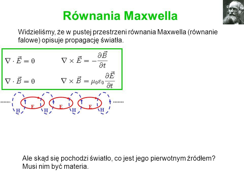 Równania Maxwella Widzieliśmy, że w pustej przestrzeni równania Maxwella (równanie falowe) opisuje propagację światła.