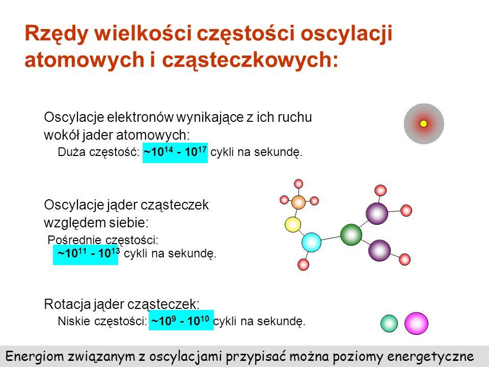 Rzędy wielkości częstości oscylacji atomowych i cząsteczkowych: