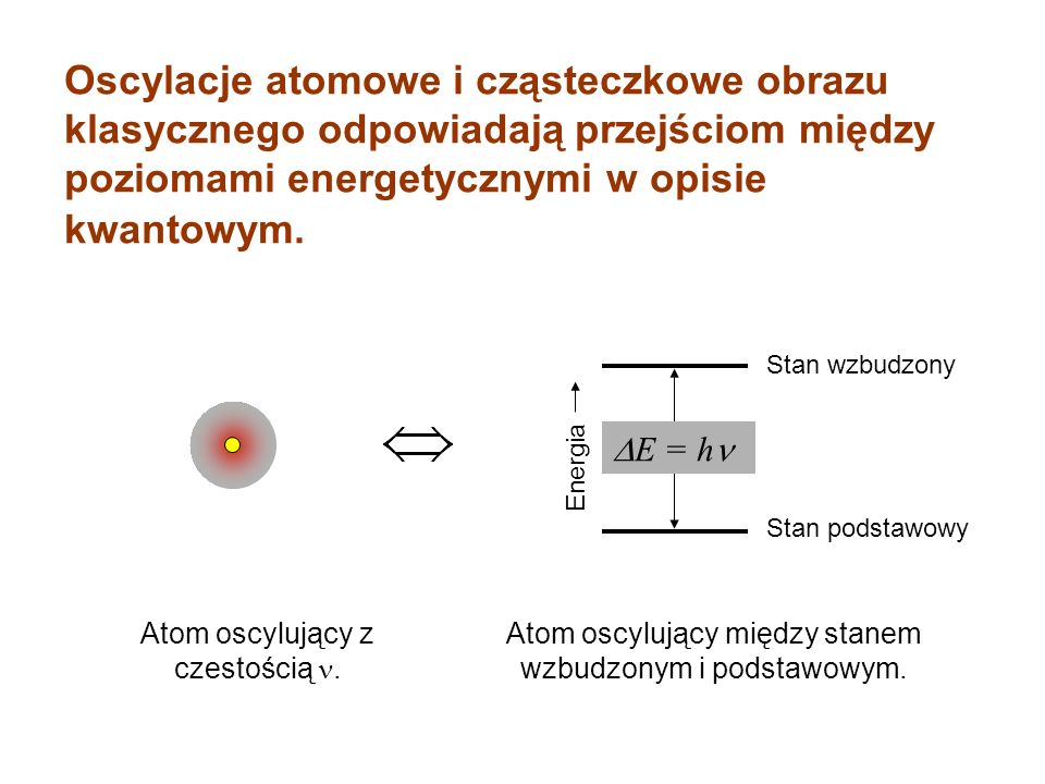 Oscylacje atomowe i cząsteczkowe obrazu klasycznego odpowiadają przejściom między poziomami energetycznymi w opisie kwantowym.