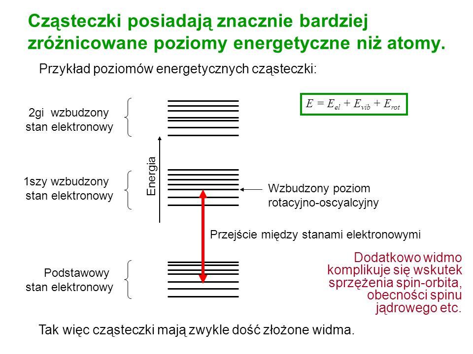 Cząsteczki posiadają znacznie bardziej zróżnicowane poziomy energetyczne niż atomy.
