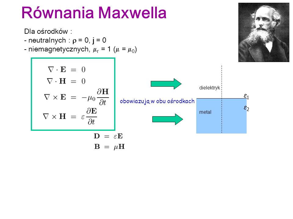 samozgodne równania Maxwella