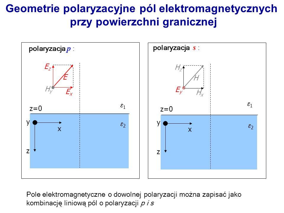 Geometrie polaryzacyjne pól elektromagnetycznych