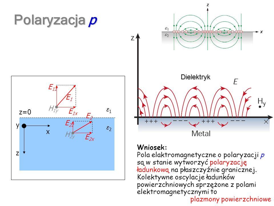 Polaryzacja p Dielektryk E1z E1 H1y e1 E1x z=0 E2 E2z y e2 x H2y E2x