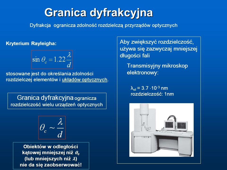 Granica dyfrakcyjna Dyfrakcja ogranicza zdolność rozdzielczą przyrządów optycznych.