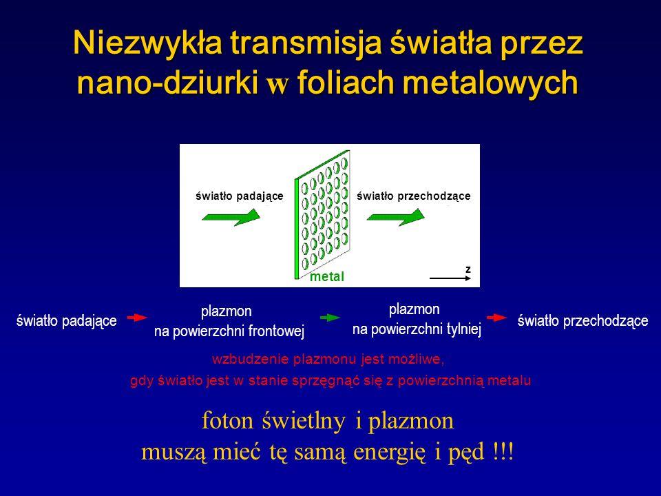 Niezwykła transmisja światła przez nano-dziurki w foliach metalowych