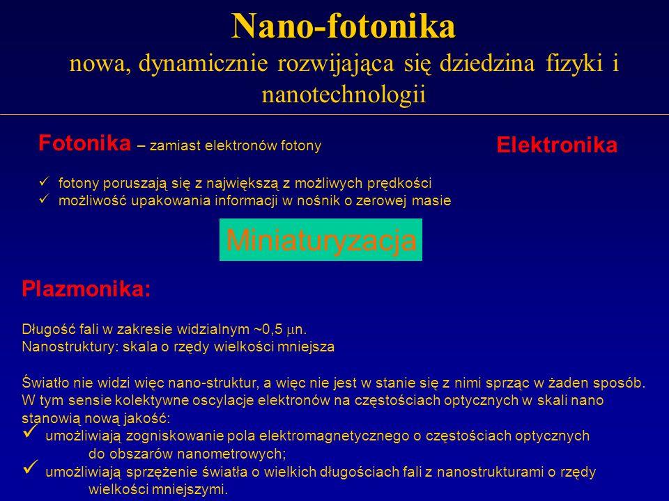 Nano-fotonika nowa, dynamicznie rozwijająca się dziedzina fizyki i nanotechnologii
