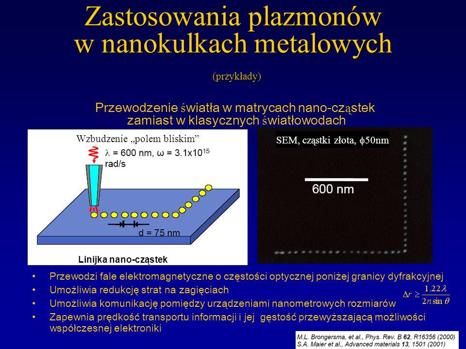 Zastosowania plazmonów w nanokulkach metalowych (przykłady)