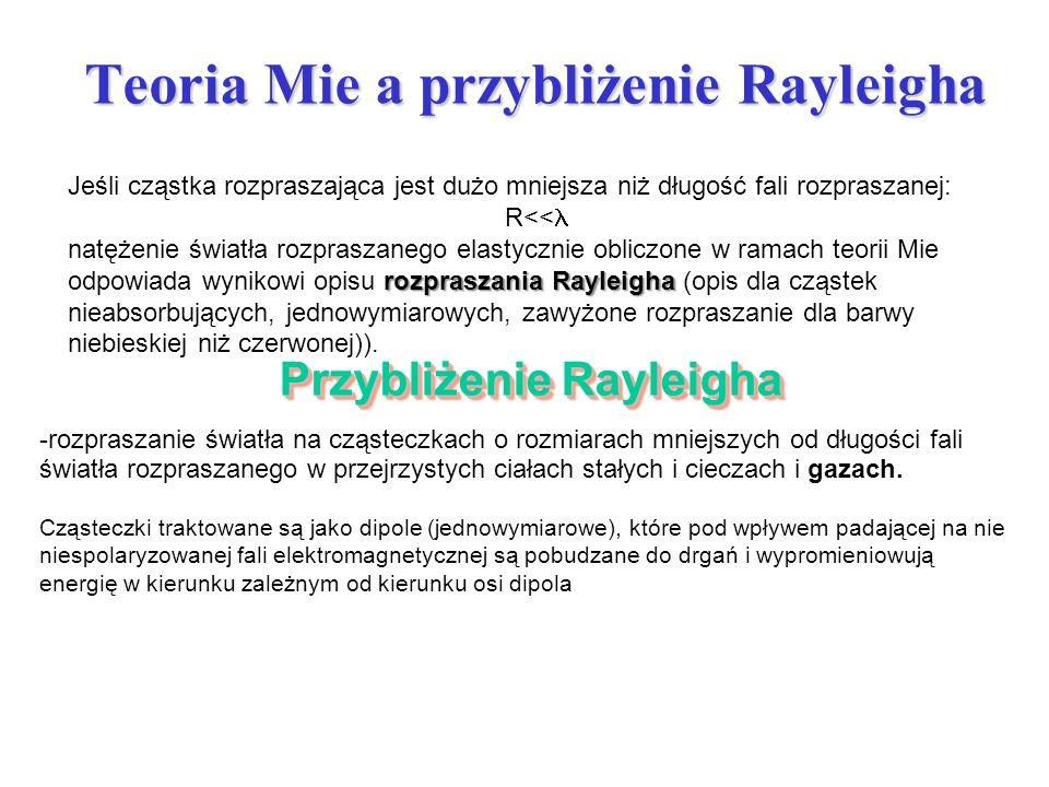 Teoria Mie a przybliżenie Rayleigha