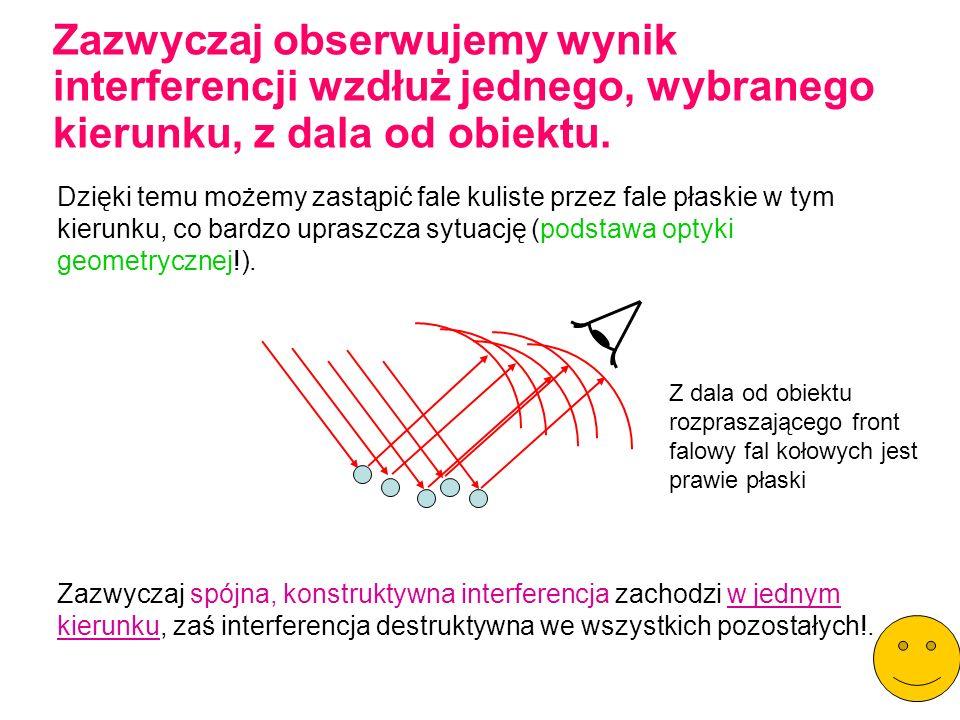 Zazwyczaj obserwujemy wynik interferencji wzdłuż jednego, wybranego kierunku, z dala od obiektu.