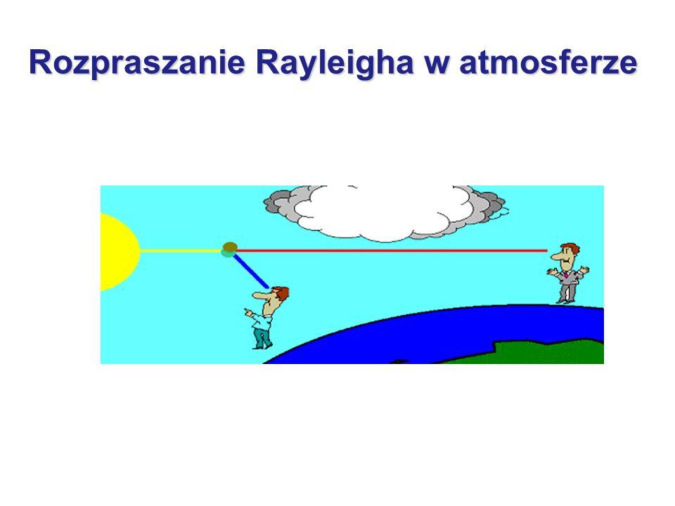 Rozpraszanie Rayleigha w atmosferze