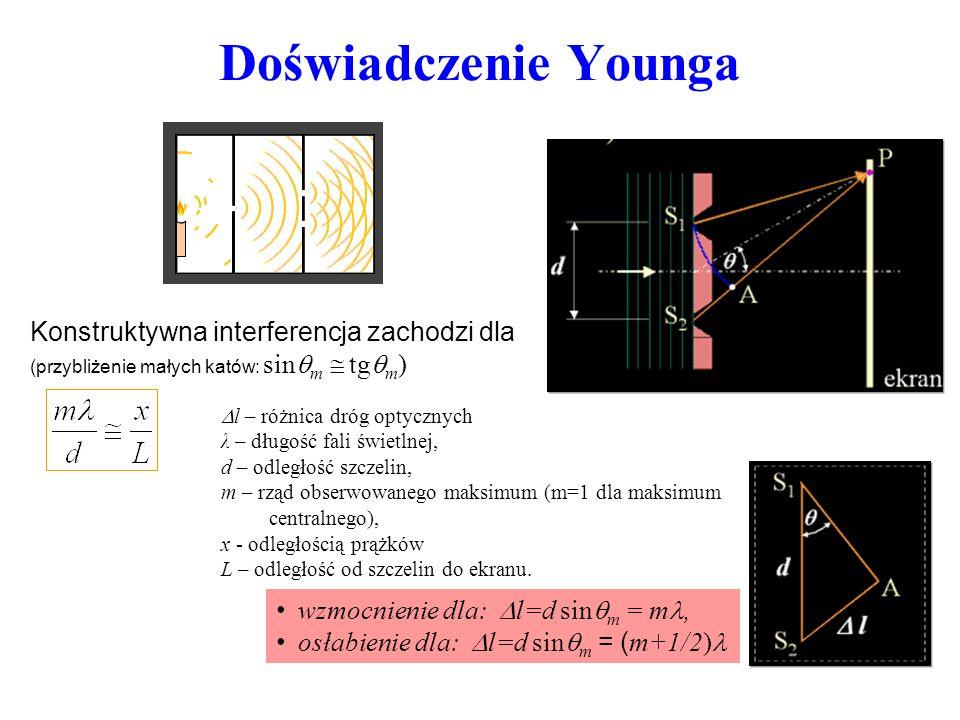 Doświadczenie Younga Konstruktywna interferencja zachodzi dla