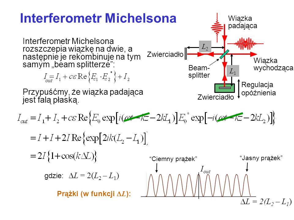 Interferometr Michelsona