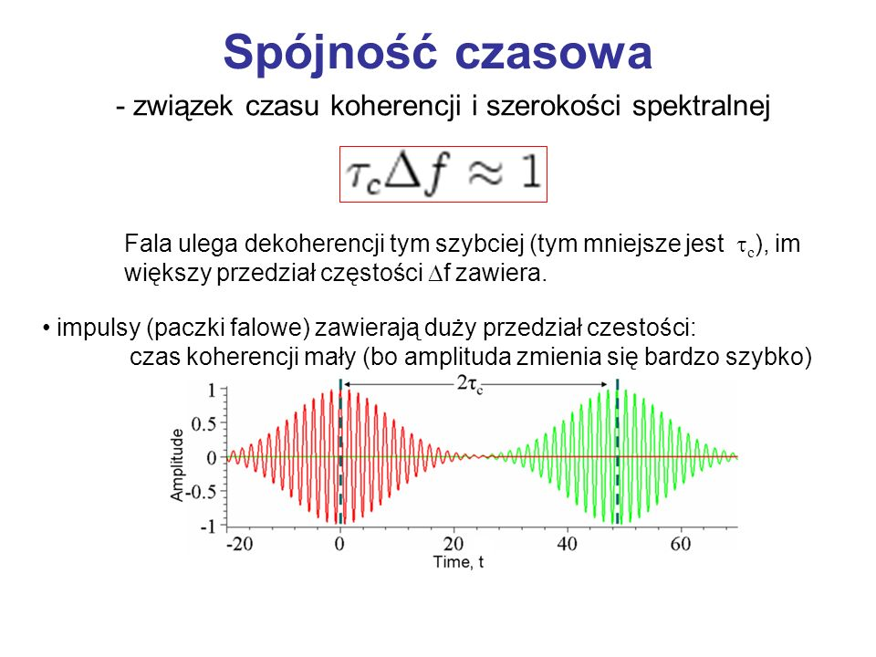 - związek czasu koherencji i szerokości spektralnej