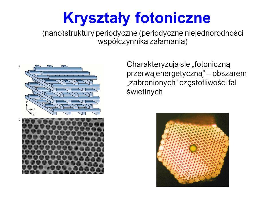 Kryształy fotoniczne (nano)struktury periodyczne (periodyczne niejednorodności. współczynnika załamania)