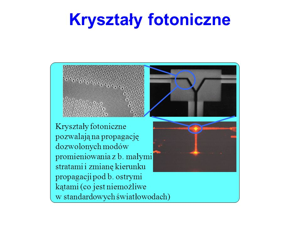 Kryształy fotoniczne Kryształy fotoniczne pozwalają na propagację