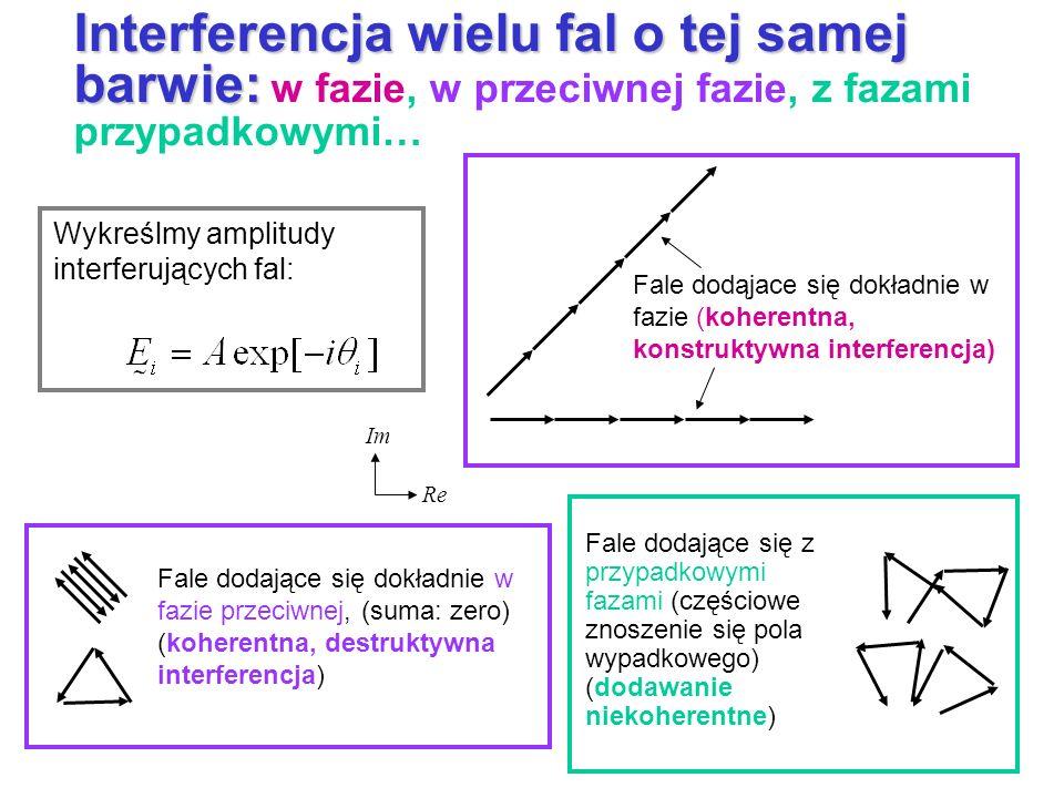 Interferencja wielu fal o tej samej barwie: w fazie, w przeciwnej fazie, z fazami przypadkowymi…