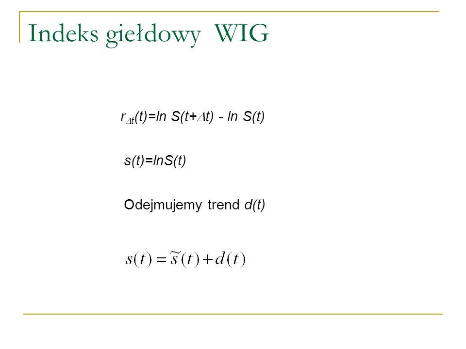 Indeks giełdowy WIG rt(t)=ln S(t+t) - ln S(t) s(t)=lnS(t)