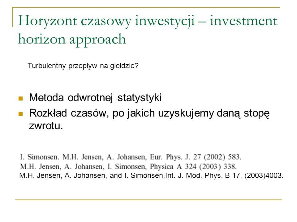 Horyzont czasowy inwestycji – investment horizon approach