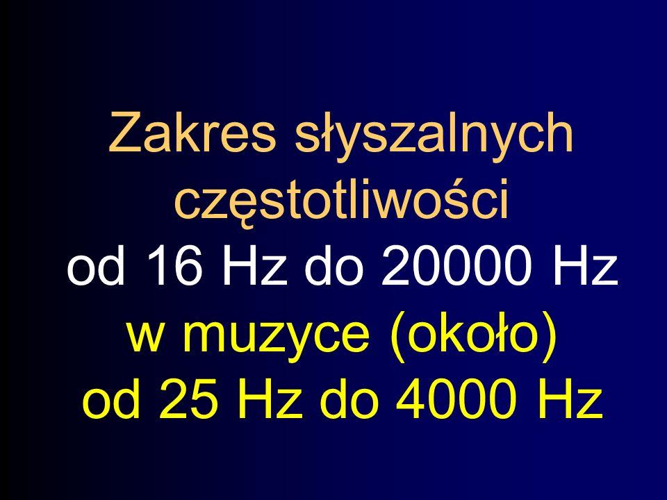 Zakres słyszalnych częstotliwości od 16 Hz do 20000 Hz w muzyce (około) od 25 Hz do 4000 Hz