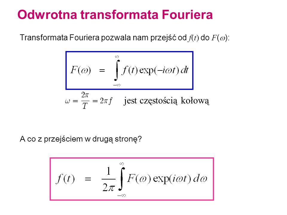 Odwrotna transformata Fouriera