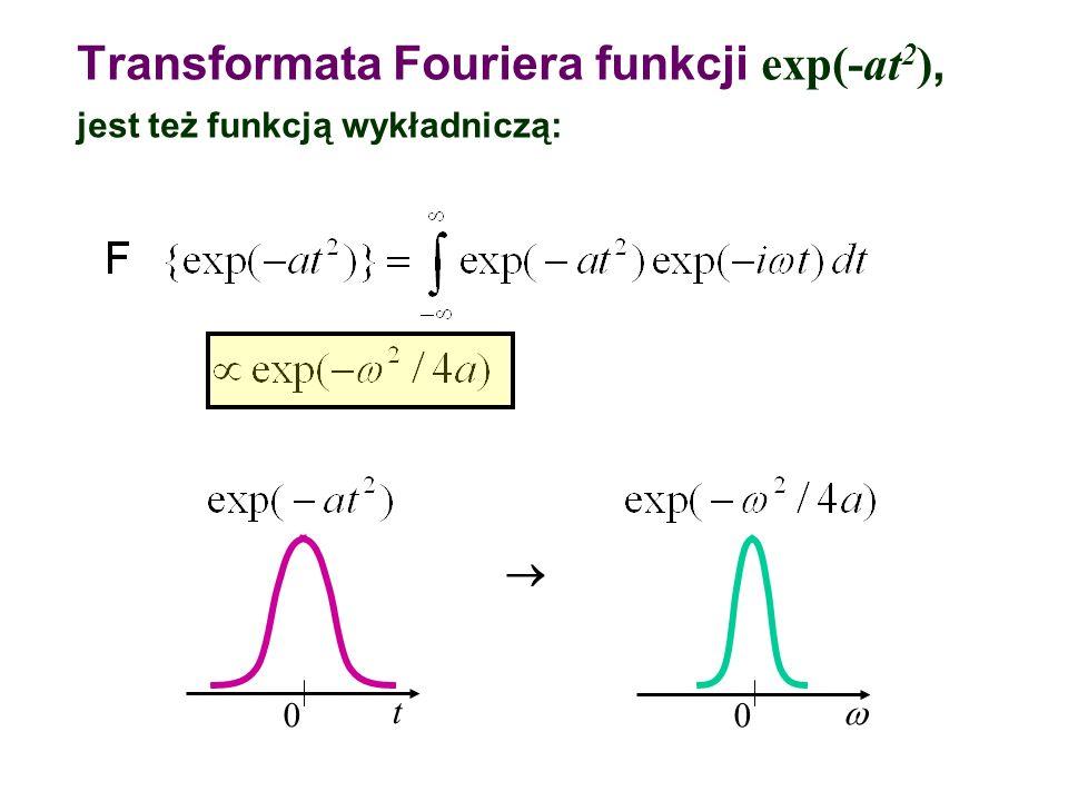 Transformata Fouriera funkcji exp(-at2), jest też funkcją wykładniczą: