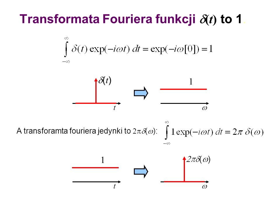 Transformata Fouriera funkcji d(t) to 1.