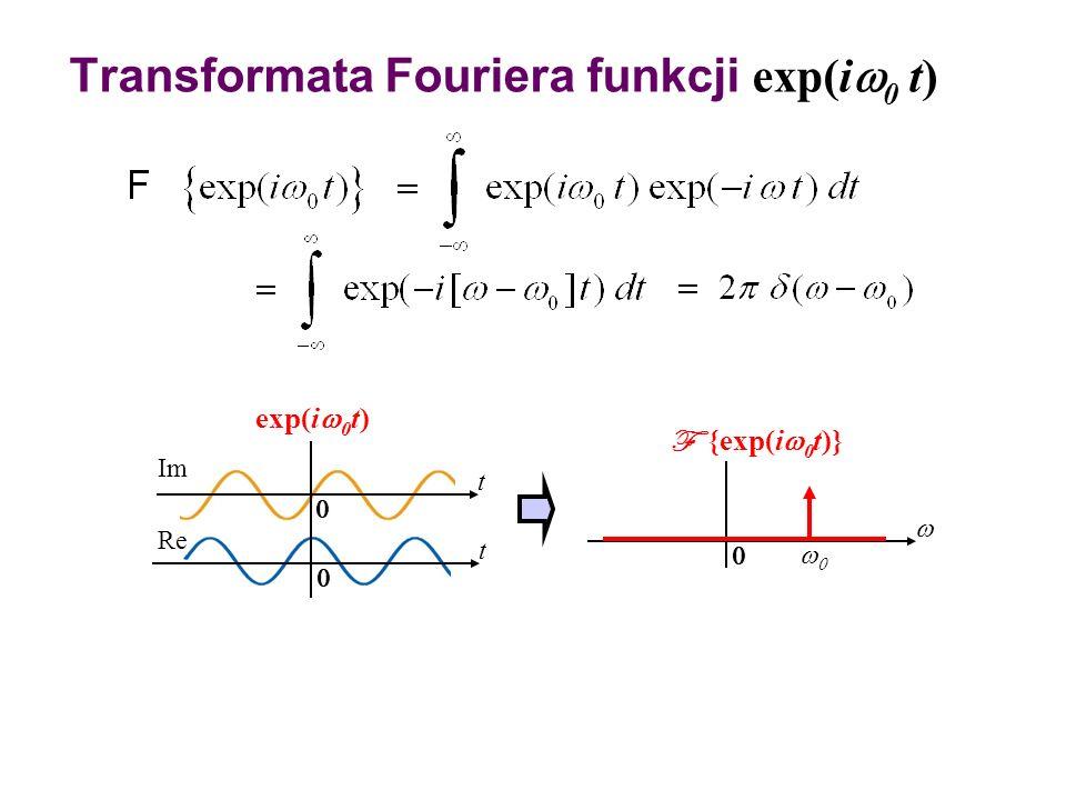 Transformata Fouriera funkcji exp(iw0 t)
