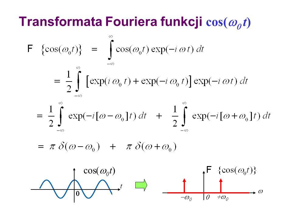 Transformata Fouriera funkcji cos(w0 t)