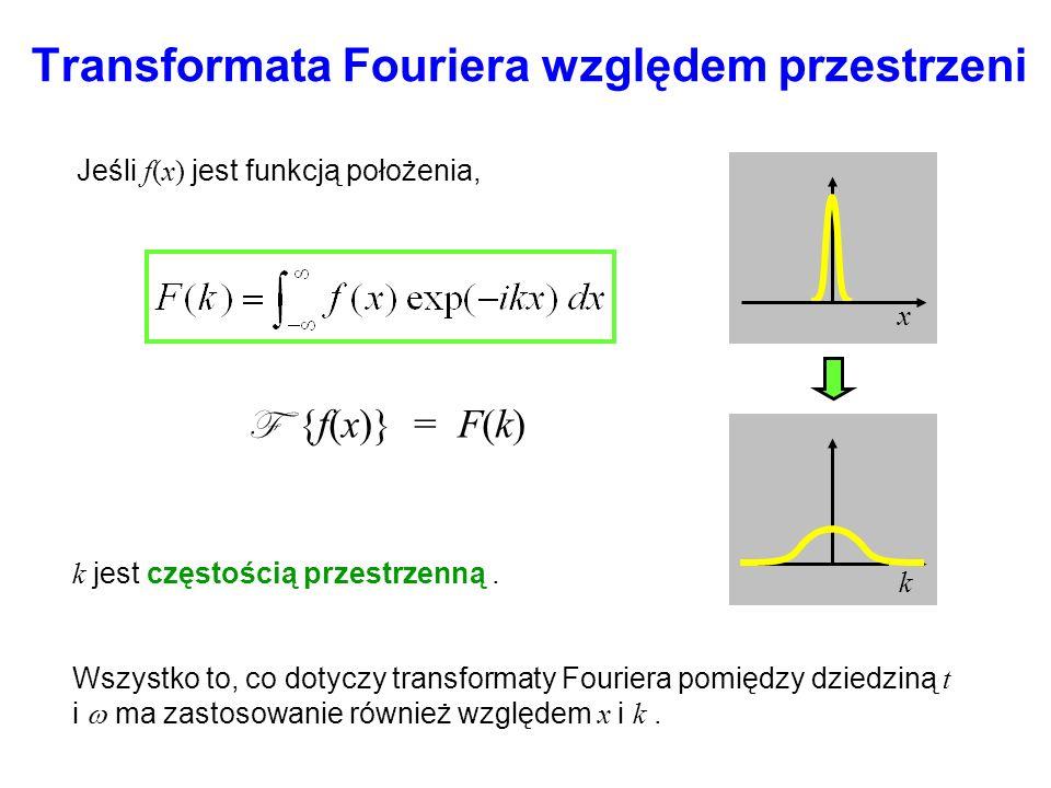 Transformata Fouriera względem przestrzeni