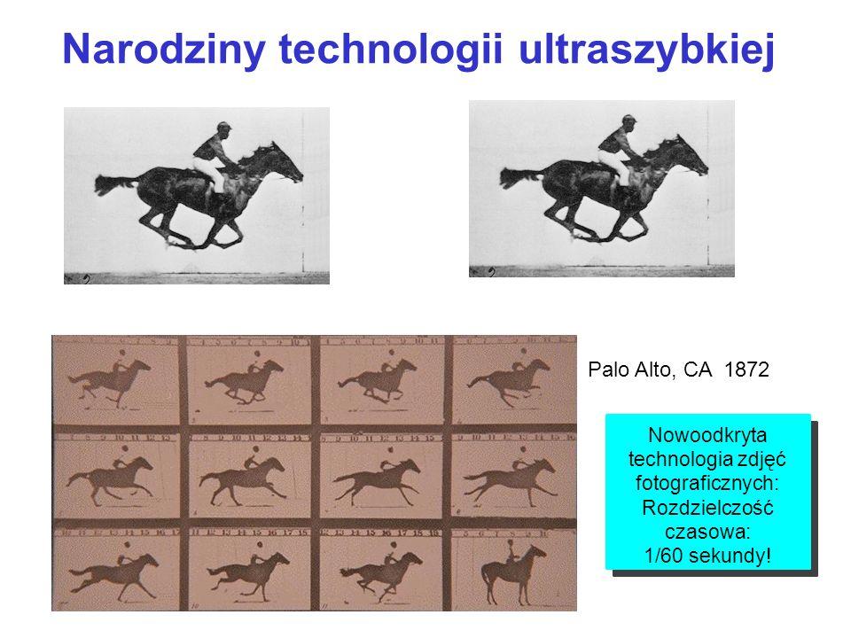 Narodziny technologii ultraszybkiej