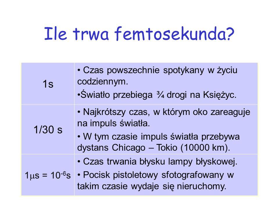 Ile trwa femtosekunda 1s 1/30 s