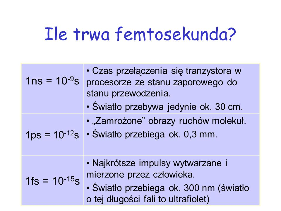 Ile trwa femtosekunda 1ns = 10-9s 1fs = 10-15s 1ps = 10-12s