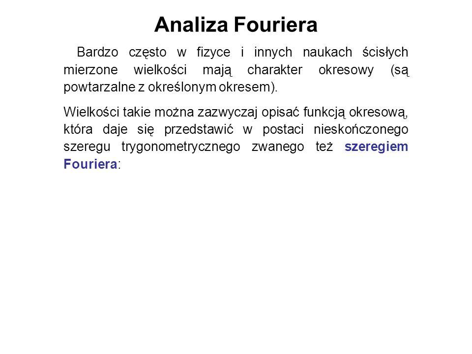 Analiza Fouriera + a0 część parzysta część nieparzysta
