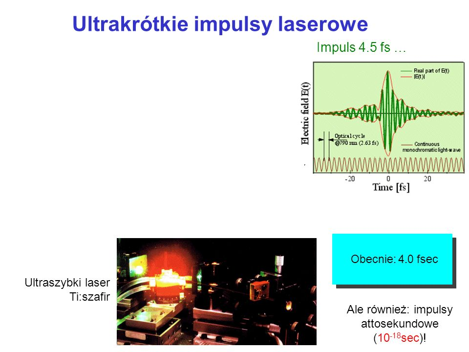 Ultrakrótkie impulsy laserowe