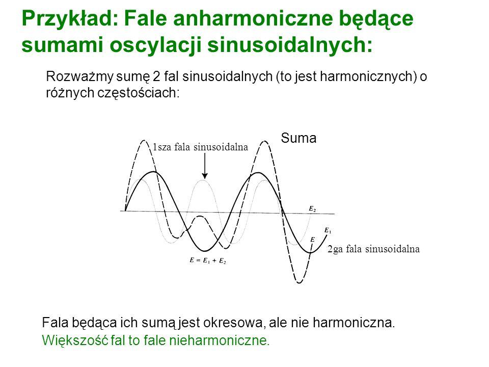 Przykład: Fale anharmoniczne będące sumami oscylacji sinusoidalnych: