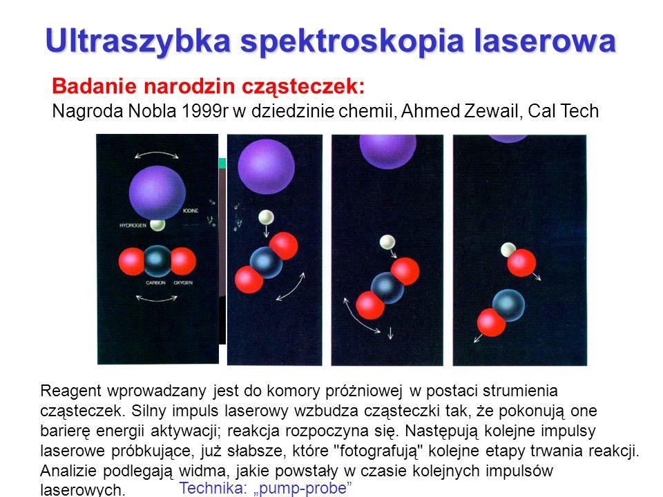 Ultraszybka spektroskopia laserowa