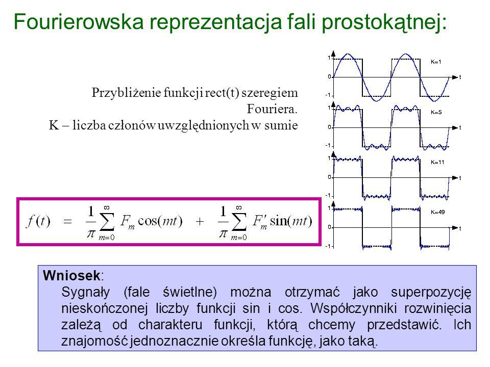 Fourierowska reprezentacja fali prostokątnej: