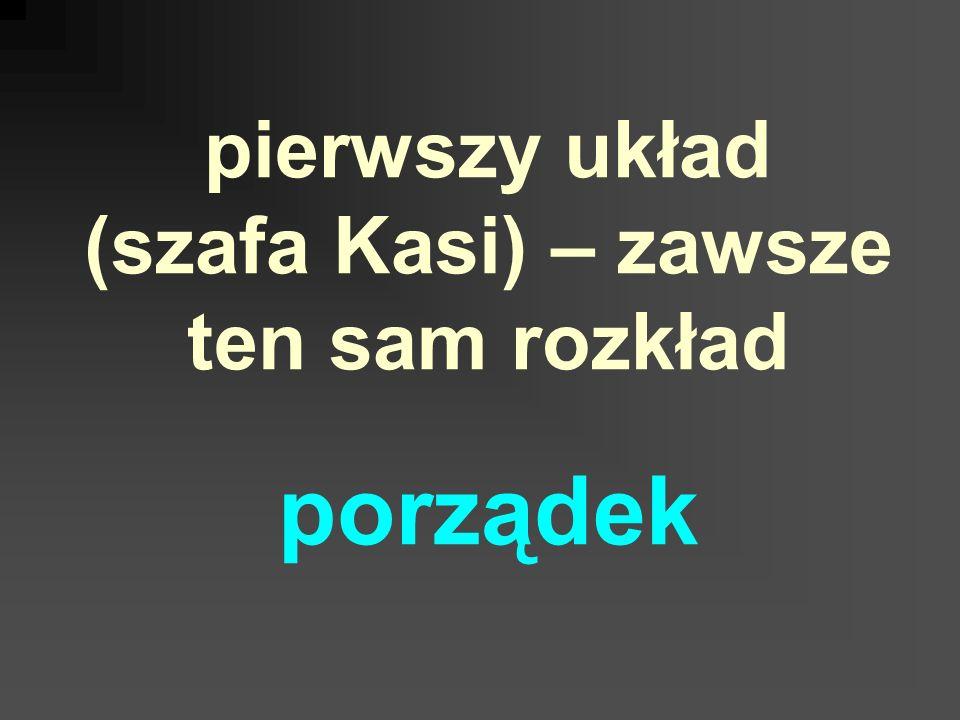 pierwszy układ (szafa Kasi) – zawsze ten sam rozkład porządek